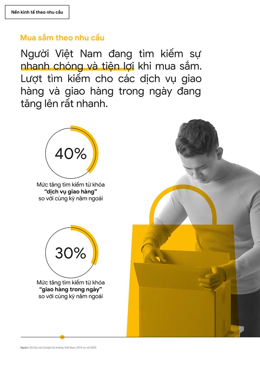 Người Việt Nam đang tìm kiếm sự nhanh chóng và tiện lợi khi mua sắm