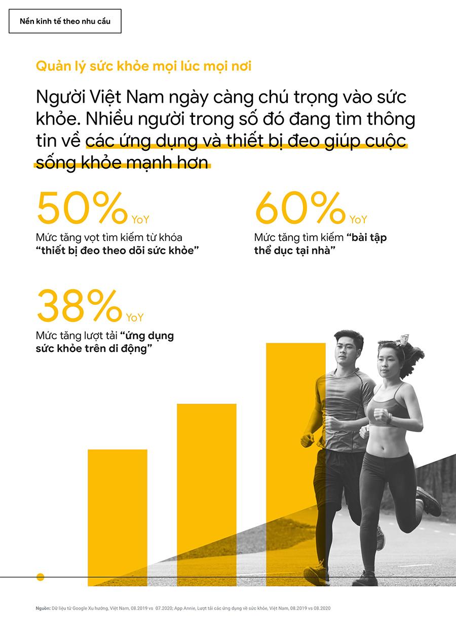 Người Việt Nam ngày càng chú trọng vào sức khỏe