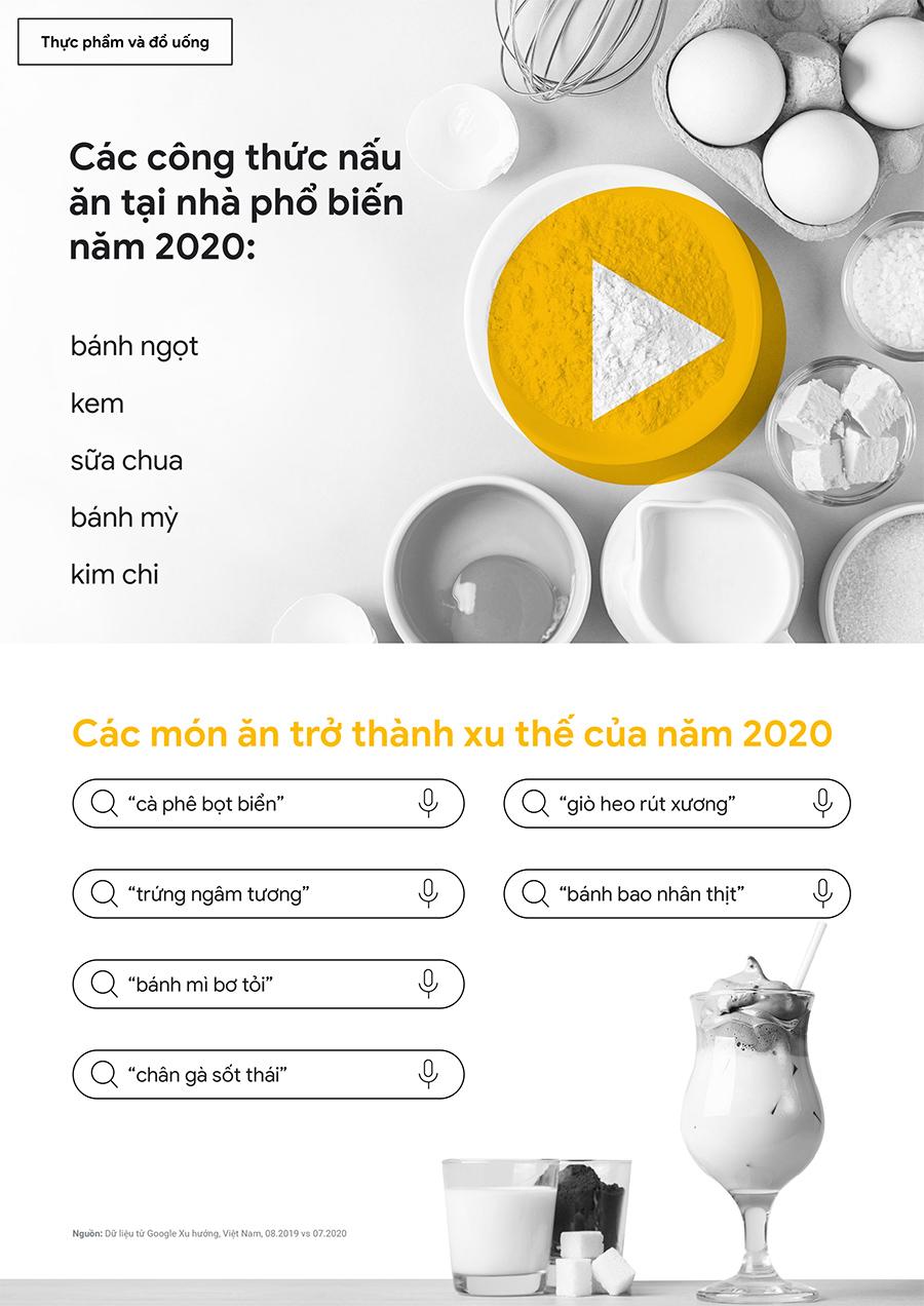 Các công thức nấu ăn tại nhà phổ biến năm 2020
